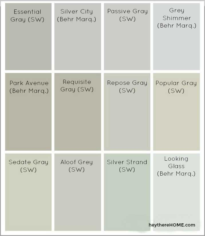 Kitchen Color Design Program