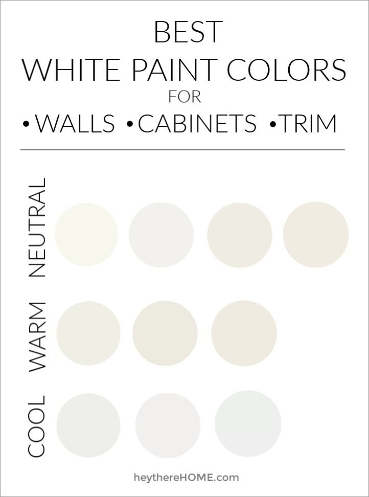 best white paint colors for walls cabinetry and trim