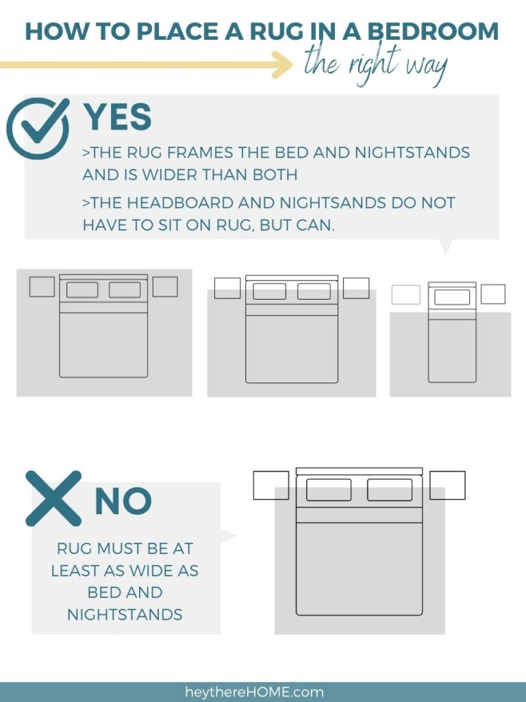 how to place a rug in a bedroom